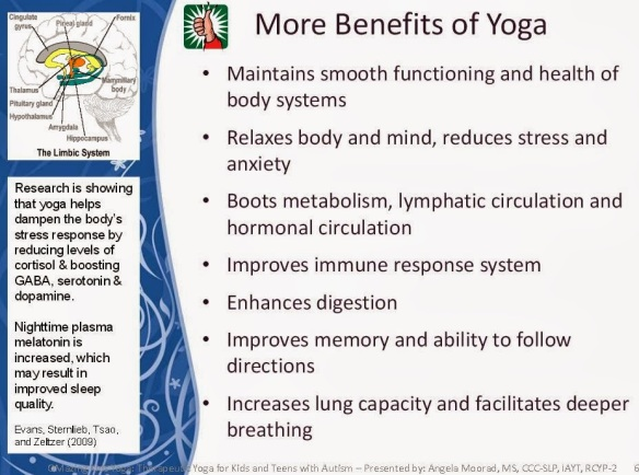 Faq By Gail Pickens Barger Yoga With Gail Pickens Barger