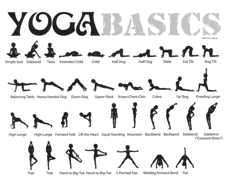 Yoga Basics II with Gail Pickens-Barger