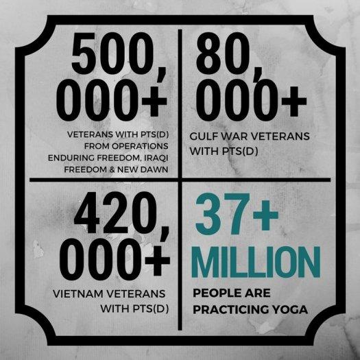 PTSD Infographic.jpg